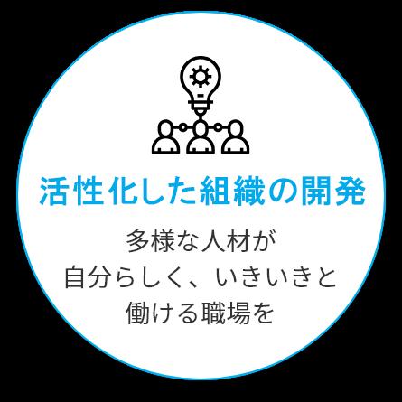 活性化した組織の開発